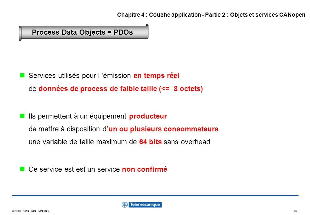 Division - Name - Date - Language 56 Services utilisés pour l émission en temps réel de données de process de faible taille (<= 8 octets) Ils permette