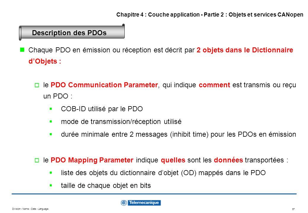 Division - Name - Date - Language 57 Chaque PDO en émission ou réception est décrit par 2 objets dans le Dictionnaire dObjets : le PDO Communication P