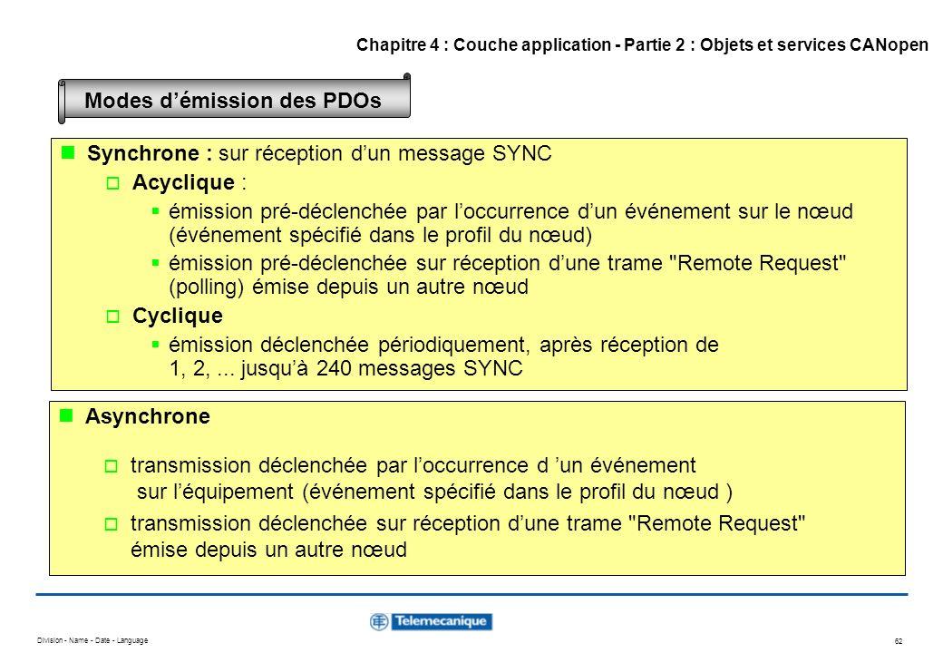 Division - Name - Date - Language 62 Synchrone : sur réception dun message SYNC Acyclique : émission pré-déclenchée par loccurrence dun événement sur