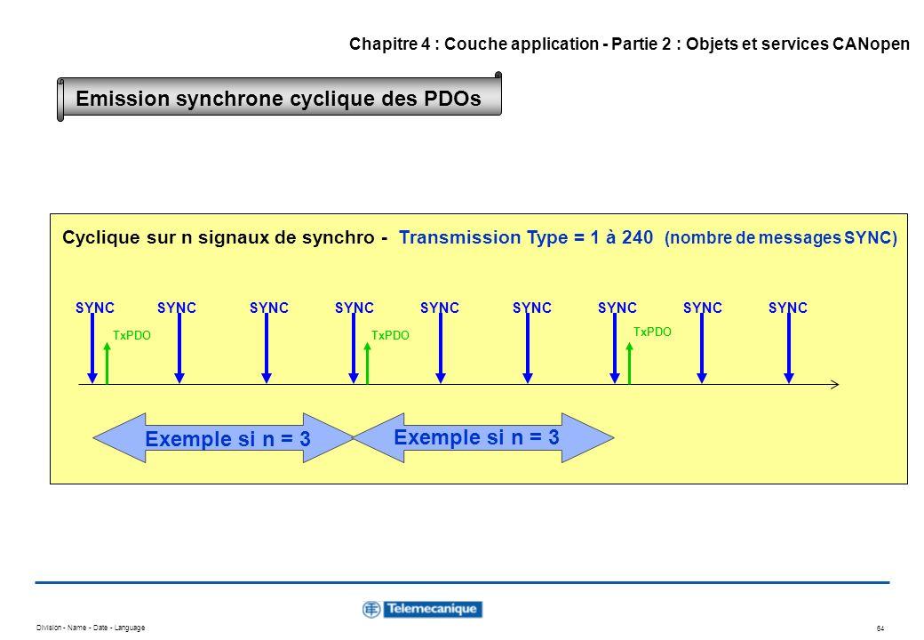 Division - Name - Date - Language 64 SYNC TxPDO SYNC TxPDO Exemple si n = 3 Cyclique sur n signaux de synchro - Transmission Type = 1 à 240 (nombre de