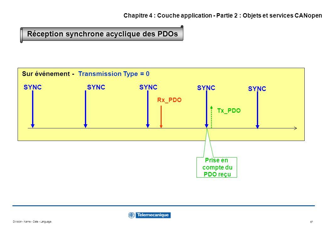 Division - Name - Date - Language 67 SYNC Rx_PDO SYNC Prise en compte du PDO reçu Tx_PDO Sur événement - Transmission Type = 0 Réception synchrone acy