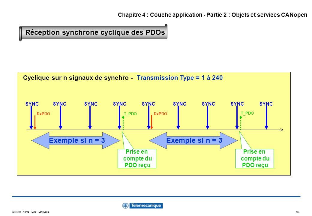 Division - Name - Date - Language 68 SYNC RxPDO SYNC T_PDO RxPDO Exemple si n = 3 Prise en compte du PDO reçu Prise en compte du PDO reçu Cyclique sur