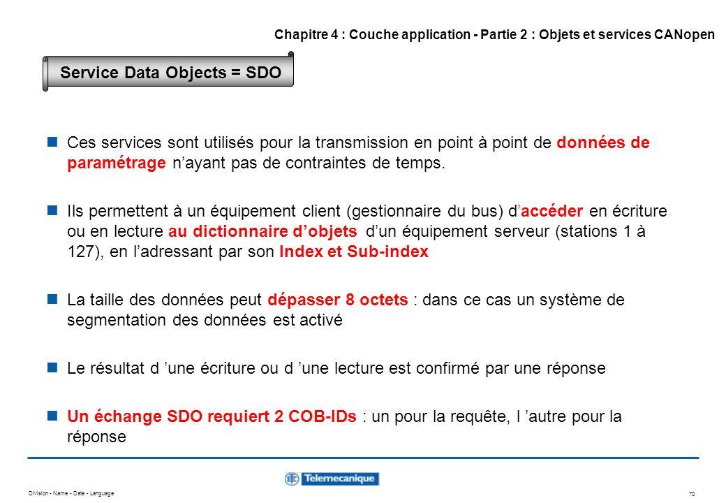 Division - Name - Date - Language 70 Ces services sont utilisés pour la transmission en point à point de données de paramétrage nayant pas de contrain