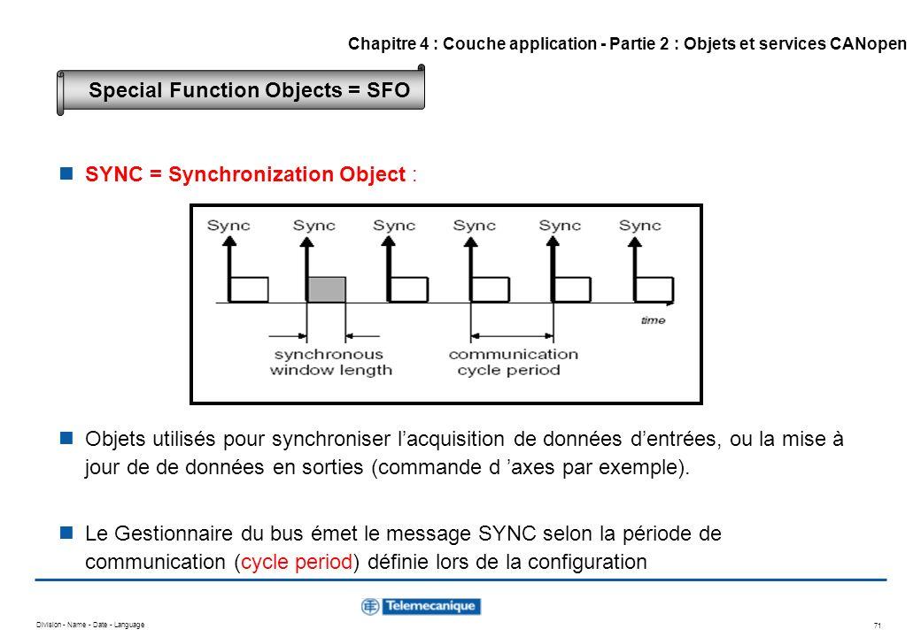 Division - Name - Date - Language 71 SYNC = Synchronization Object : Objets utilisés pour synchroniser lacquisition de données dentrées, ou la mise à