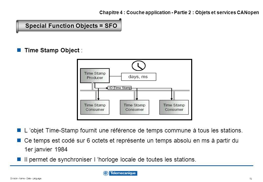 Division - Name - Date - Language 72 Time Stamp Object : L objet Time-Stamp fournit une référence de temps commune à tous les stations. Ce temps est c