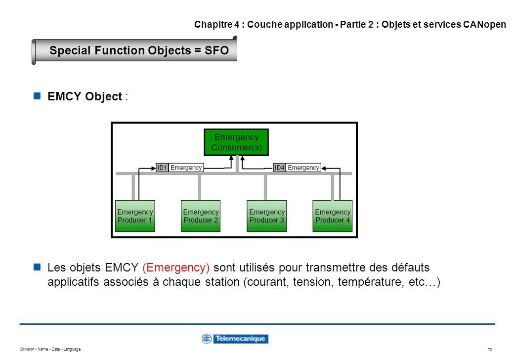 Division - Name - Date - Language 73 EMCY Object : Les objets EMCY (Emergency) sont utilisés pour transmettre des défauts applicatifs associés à chaqu