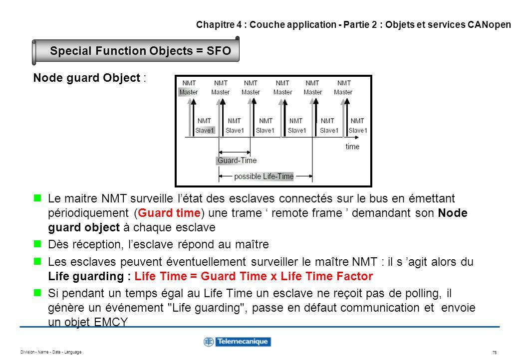 Division - Name - Date - Language 75 Node guard Object : Le maitre NMT surveille létat des esclaves connectés sur le bus en émettant périodiquement (G