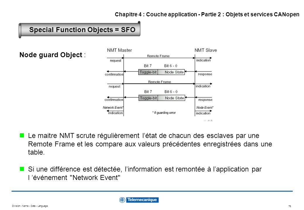 Division - Name - Date - Language 76 Node guard Object : Le maitre NMT scrute régulièrement létat de chacun des esclaves par une Remote Frame et les c