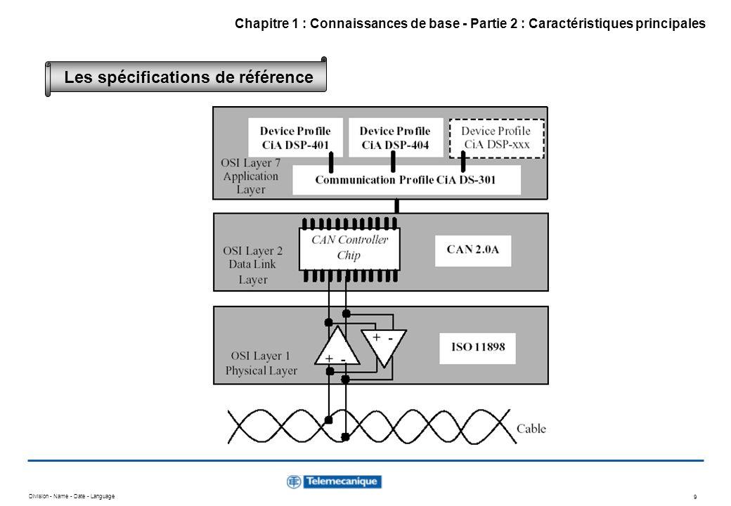 Division - Name - Date - Language 40 CANopen définit : comment sont transmises les données : Profil communication DS-301 commun à tous les produits –Définit entre autre lallocation des identificateurs COB-ID pour chaque type de message.
