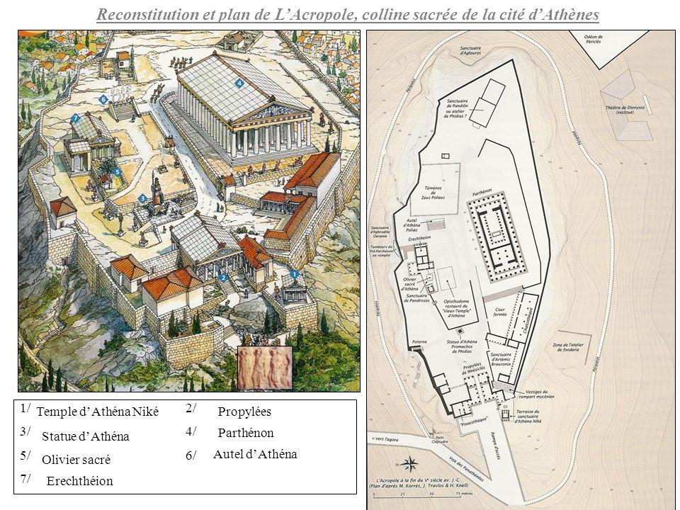 Reconstitution et plan de LAcropole, colline sacrée de la cité dAthènes 1/ 2/ 3/ 4/ 5/ 6/ 7/ Temple dAthéna NikéPropylées Statue dAthéna Parthénon Aut