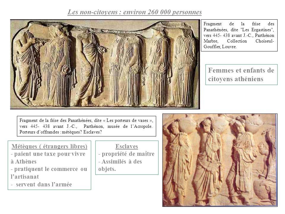 Les non-citoyens : environ 260 000 personnes Femmes et enfants de citoyens athéniens Fragment de la frise des Panathénées, dite