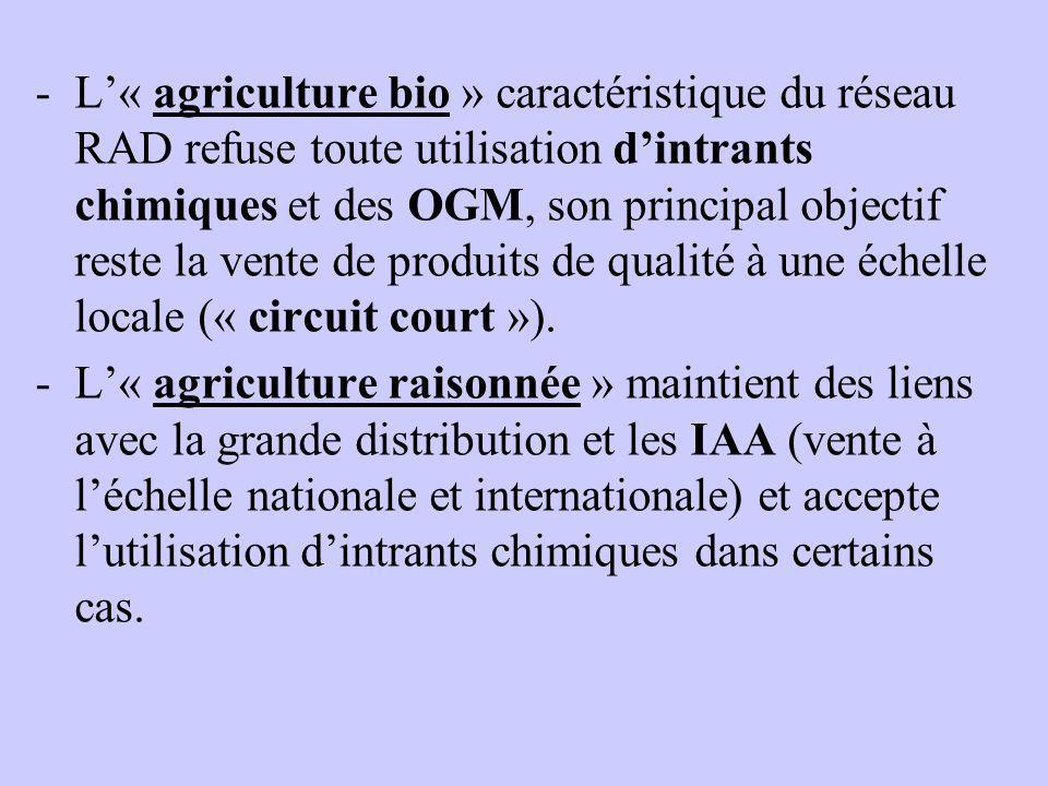 -L« agriculture bio » caractéristique du réseau RAD refuse toute utilisation dintrants chimiques et des OGM, son principal objectif reste la vente de