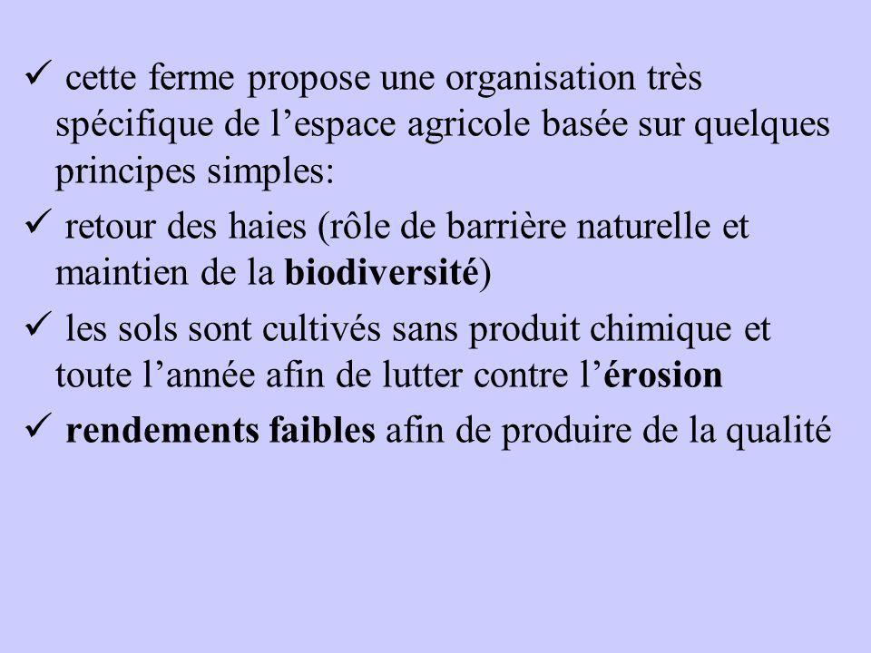 cette ferme propose une organisation très spécifique de lespace agricole basée sur quelques principes simples: retour des haies (rôle de barrière natu
