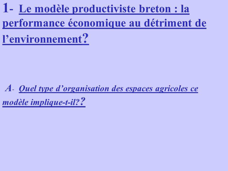 1 - Le modèle productiviste breton : la performance économique au détriment de lenvironnement ? A - Quel type dorganisation des espaces agricoles ce m