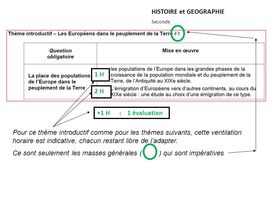 HISTOIRE et GEOGRAPHIE Seconde 1 H 2 H +1 H : 1 évaluation Pour ce thème introductif comme pour les thèmes suivants, cette ventilation horaire est ind