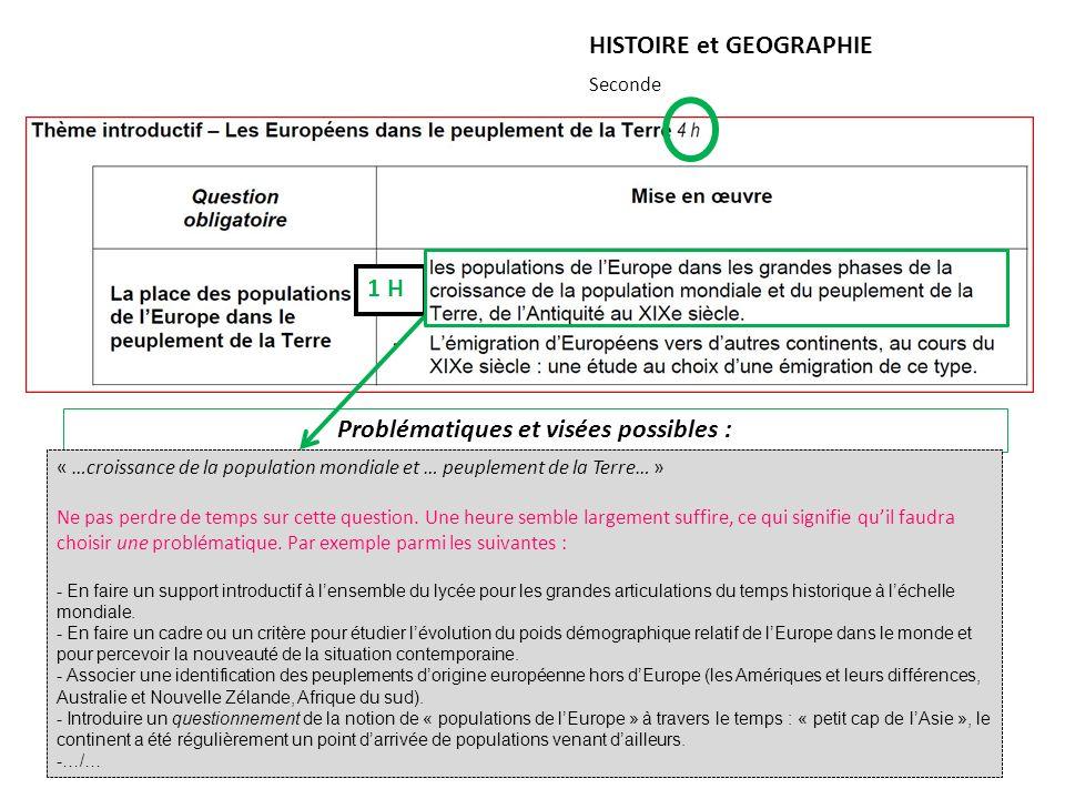 HISTOIRE et GEOGRAPHIE Seconde 1 H Problématiques et visées possibles : « …croissance de la population mondiale et … peuplement de la Terre… » Ne pas