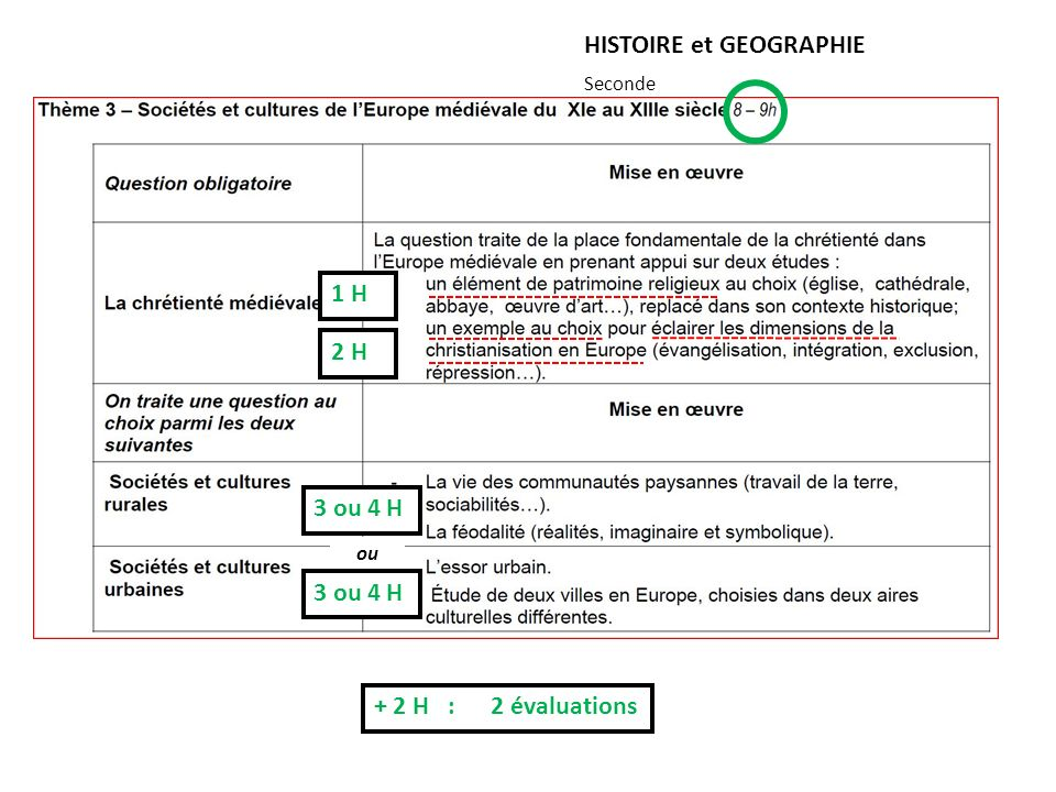 HISTOIRE et GEOGRAPHIE Seconde 1 H 3 ou 4 H 2 H + 2 H : 2 évaluations ou 3 ou 4 H