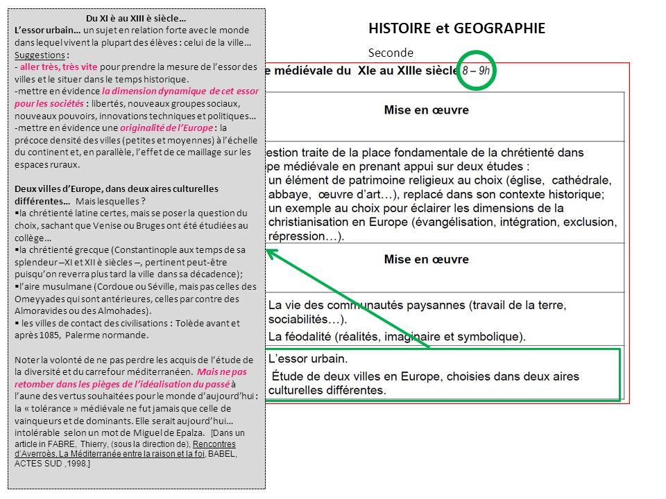 HISTOIRE et GEOGRAPHIE Seconde 2 H 4 H 2 H ou Du XI è au XIII è siècle… Lessor urbain… un sujet en relation forte avec le monde dans lequel vivent la