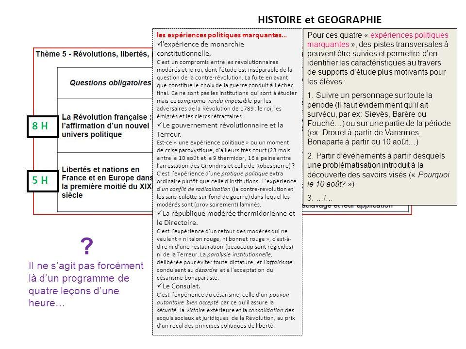 HISTOIRE et GEOGRAPHIE Seconde 5 H 8 H 1 H 2 H les expériences politiques marquantes… lexpérience de monarchie constitutionnelle. Cest un compromis en