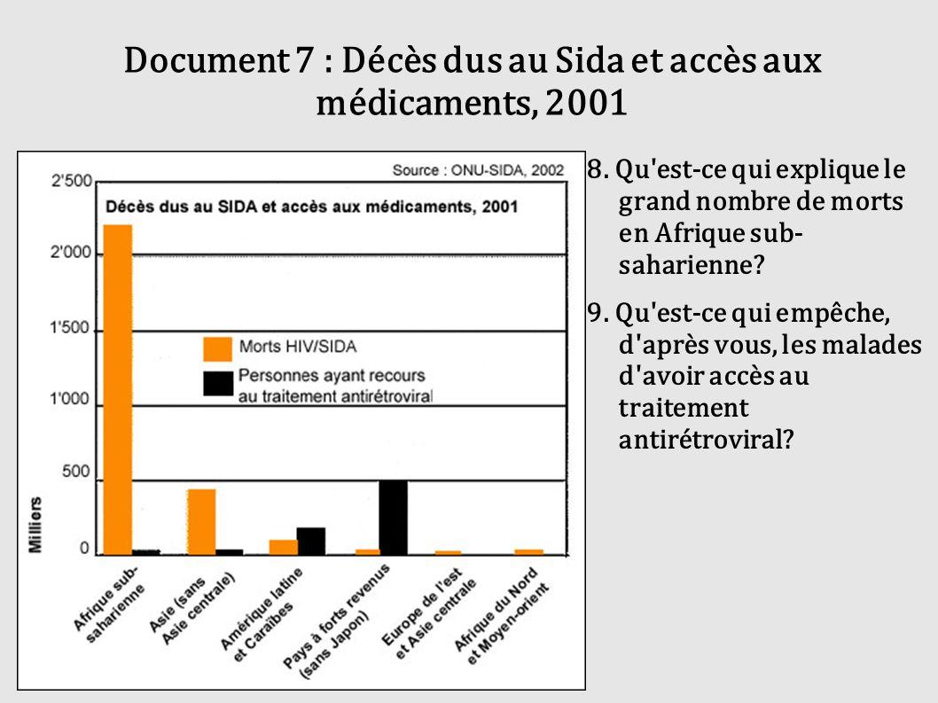 Document 7 : Décès dus au Sida et accès aux médicaments, 2001 8. Qu'est-ce qui explique le grand nombre de morts en Afrique sub- saharienne? 9. Qu'est