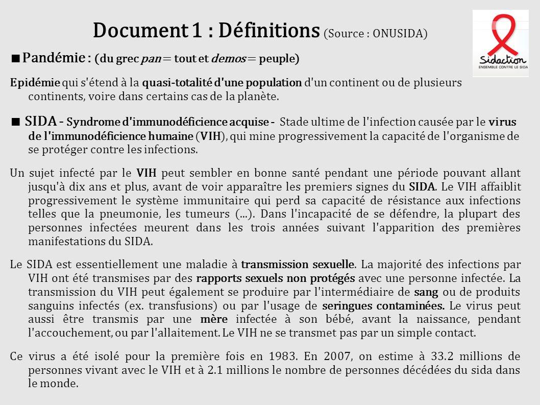 Document 1 : Définitions (Source : ONUSIDA) Pandémie : (du grec pan = tout et demos = peuple) Epidémie qui s'étend à la quasi-totalité d'une populatio