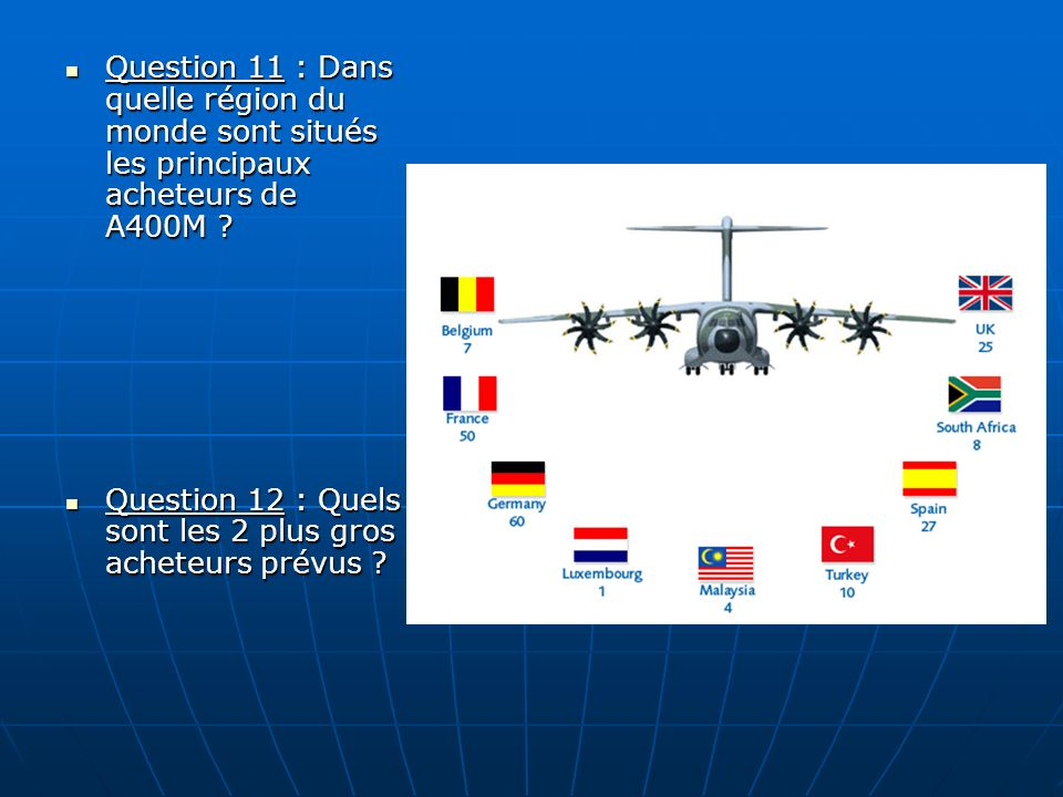 Question 11 : Dans quelle région du monde sont situés les principaux acheteurs de A400M ? Question 11 : Dans quelle région du monde sont situés les pr