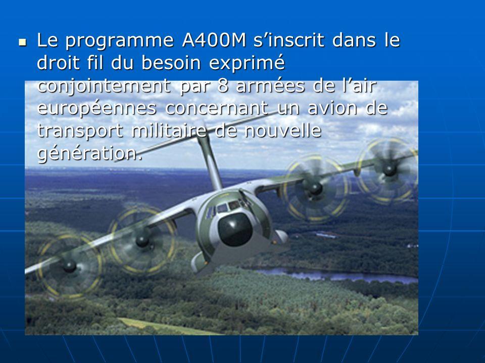Le programme A400M sinscrit dans le droit fil du besoin exprimé conjointement par 8 armées de lair européennes concernant un avion de transport milita