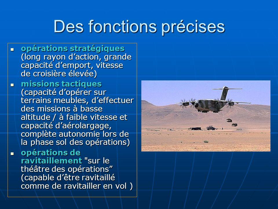 Des fonctions précises opérations stratégiques (long rayon daction, grande capacité demport, vitesse de croisière élevée) opérations stratégiques (lon
