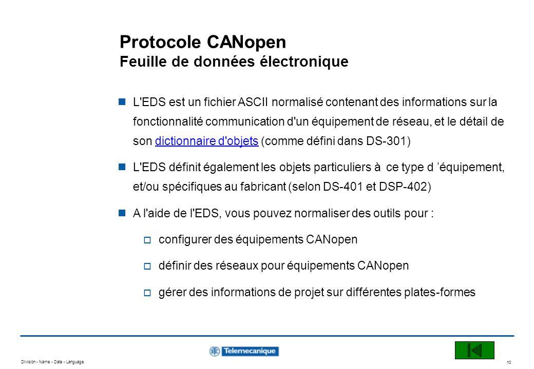 Division - Name - Date - Language 10 Protocole CANopen Feuille de données électronique L'EDS est un fichier ASCII normalisé contenant des informations