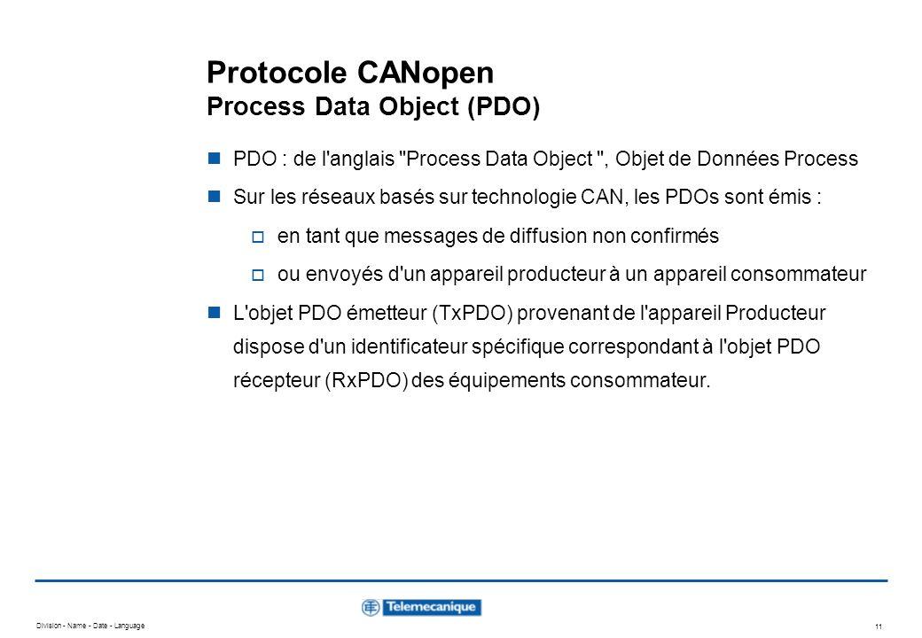 Division - Name - Date - Language 11 Protocole CANopen Process Data Object (PDO) PDO : de l'anglais