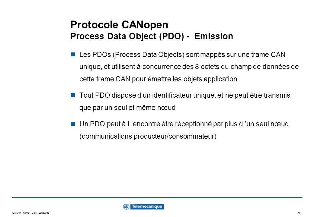 Division - Name - Date - Language 12 Protocole CANopen Process Data Object (PDO) - Emission Les PDOs (Process Data Objects) sont mappés sur une trame