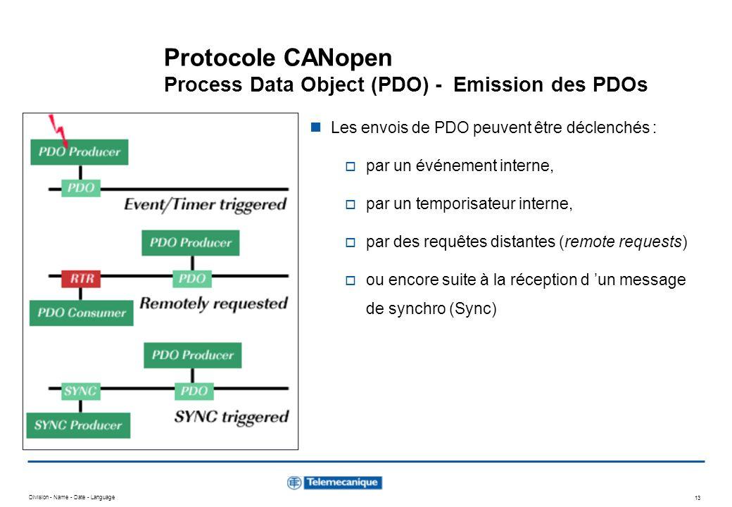 Division - Name - Date - Language 13 Protocole CANopen Process Data Object (PDO) - Emission des PDOs Les envois de PDO peuvent être déclenchés : par u