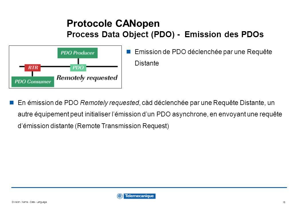 Division - Name - Date - Language 15 Protocole CANopen Process Data Object (PDO) - Emission des PDOs Emission de PDO déclenchée par une Requête Distan