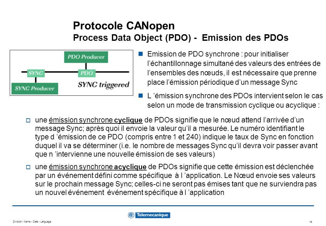 Division - Name - Date - Language 16 Protocole CANopen Process Data Object (PDO) - Emission des PDOs Emission de PDO synchrone : pour initialiser léch