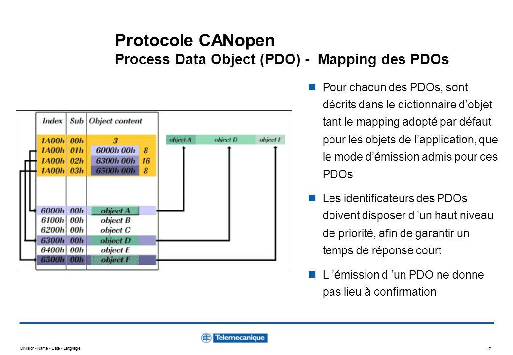 Division - Name - Date - Language 17 Protocole CANopen Process Data Object (PDO) - Mapping des PDOs Pour chacun des PDOs, sont décrits dans le diction