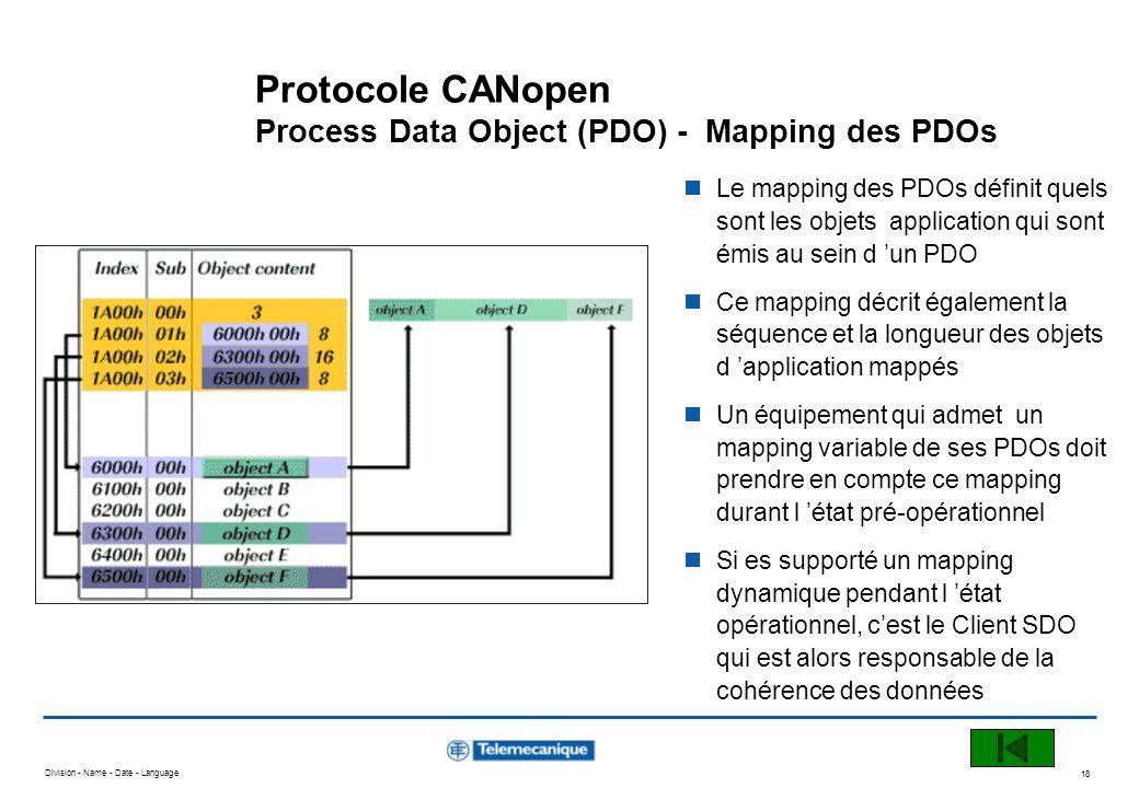 Division - Name - Date - Language 18 Protocole CANopen Process Data Object (PDO) - Mapping des PDOs Le mapping des PDOs définit quels sont les objets