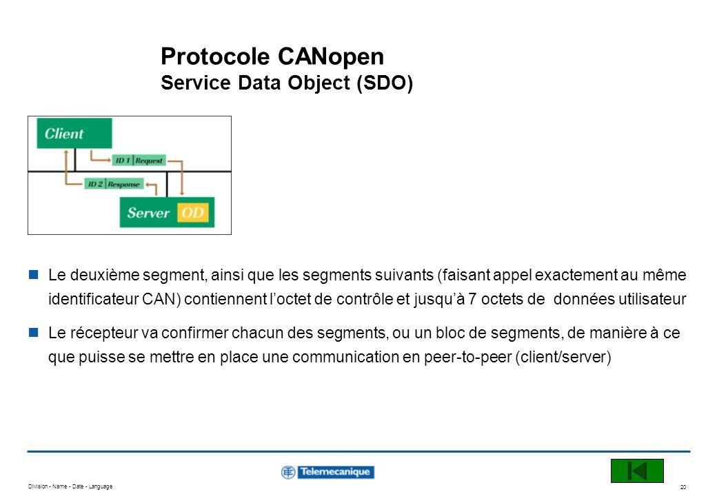 Division - Name - Date - Language 20 Protocole CANopen Service Data Object (SDO) Le deuxième segment, ainsi que les segments suivants (faisant appel e