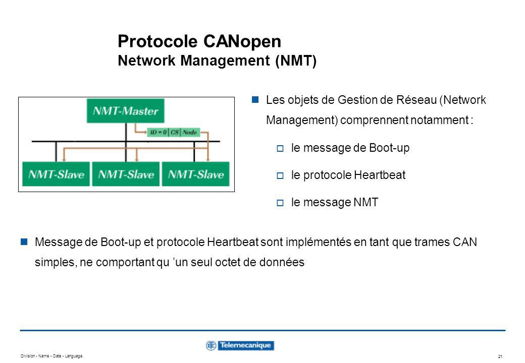 Division - Name - Date - Language 21 Protocole CANopen Network Management (NMT) Les objets de Gestion de Réseau (Network Management) comprennent notam