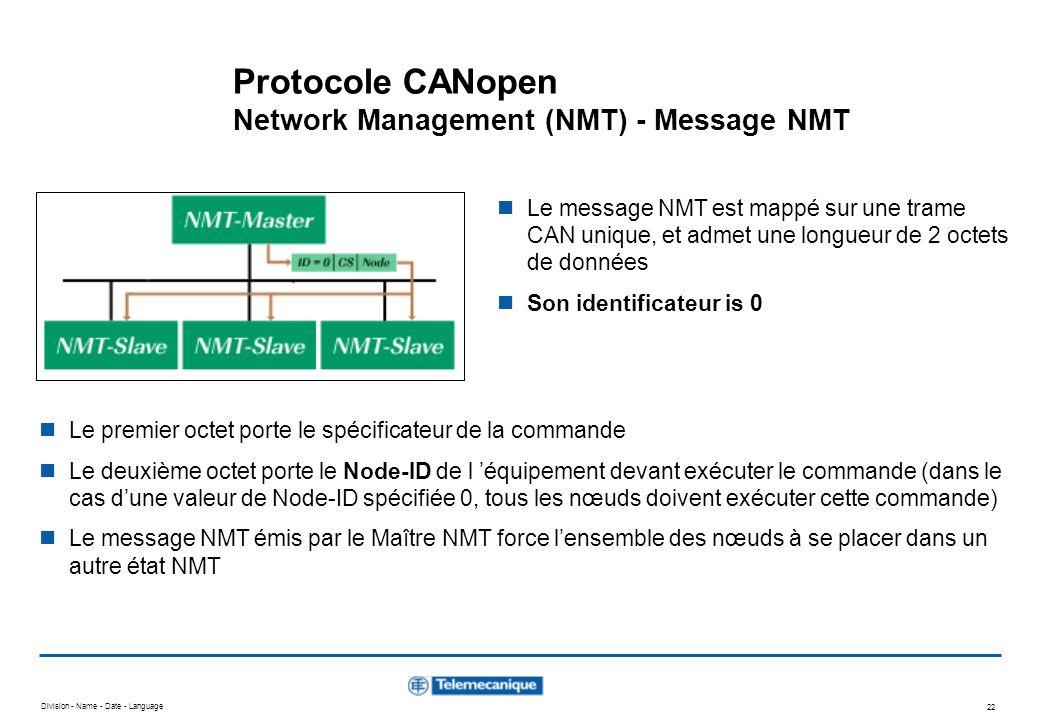 Division - Name - Date - Language 22 Protocole CANopen Network Management (NMT) - Message NMT Le message NMT est mappé sur une trame CAN unique, et ad