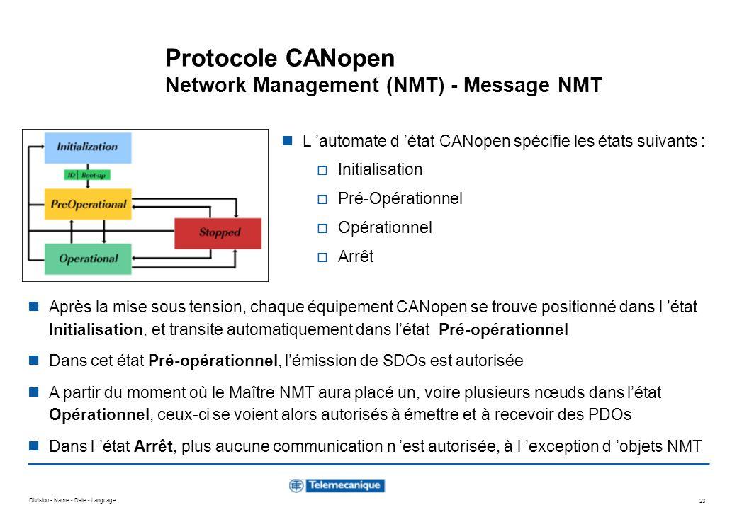 Division - Name - Date - Language 23 Protocole CANopen Network Management (NMT) - Message NMT Après la mise sous tension, chaque équipement CANopen se