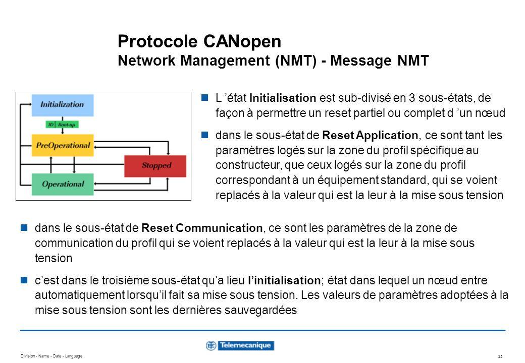 Division - Name - Date - Language 24 Protocole CANopen Network Management (NMT) - Message NMT dans le sous-état de Reset Communication, ce sont les pa