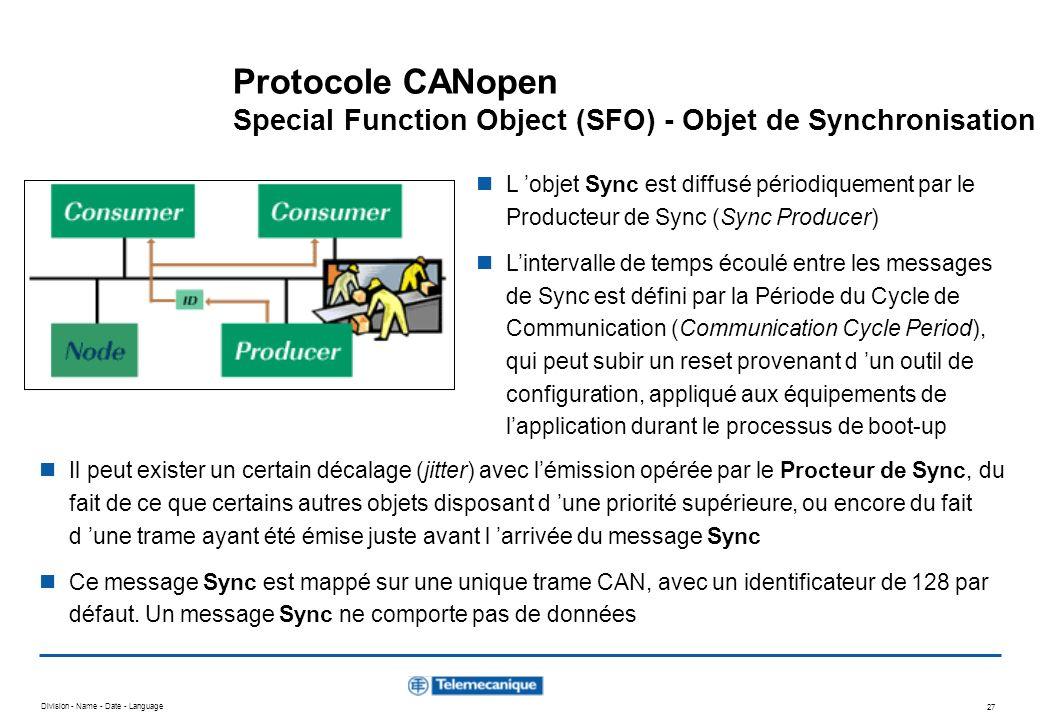 Division - Name - Date - Language 27 Protocole CANopen Special Function Object (SFO) - Objet de Synchronisation Il peut exister un certain décalage (j