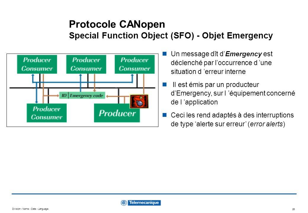 Division - Name - Date - Language 28 Protocole CANopen Special Function Object (SFO) - Objet Emergency Un message dît dEmergency est déclenché par loc