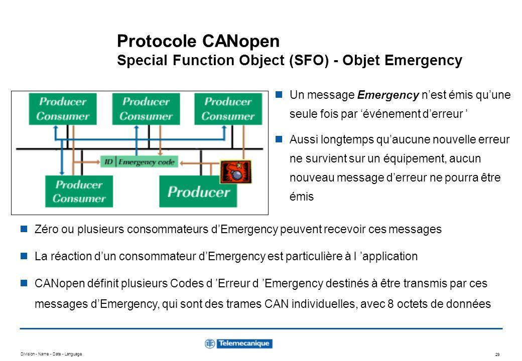 Division - Name - Date - Language 29 Protocole CANopen Special Function Object (SFO) - Objet Emergency Zéro ou plusieurs consommateurs dEmergency peuv