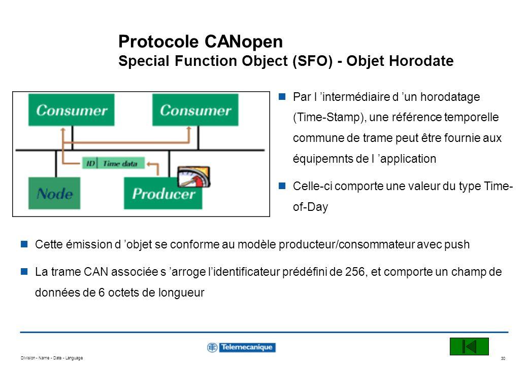 Division - Name - Date - Language 30 Protocole CANopen Special Function Object (SFO) - Objet Horodate Cette émission d objet se conforme au modèle pro