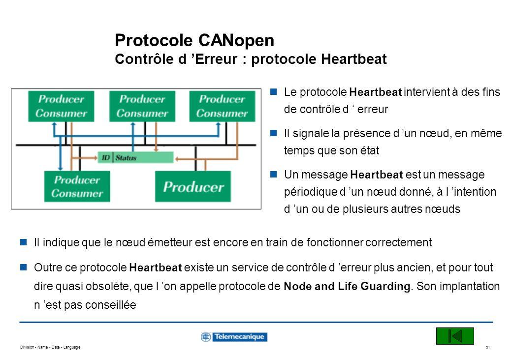 Division - Name - Date - Language 31 Protocole CANopen Contrôle d Erreur : protocole Heartbeat Il indique que le nœud émetteur est encore en train de