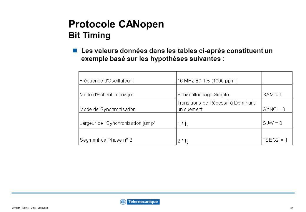Division - Name - Date - Language 32 Protocole CANopen Bit Timing Les valeurs données dans les tables ci-après constituent un exemple basé sur les hyp