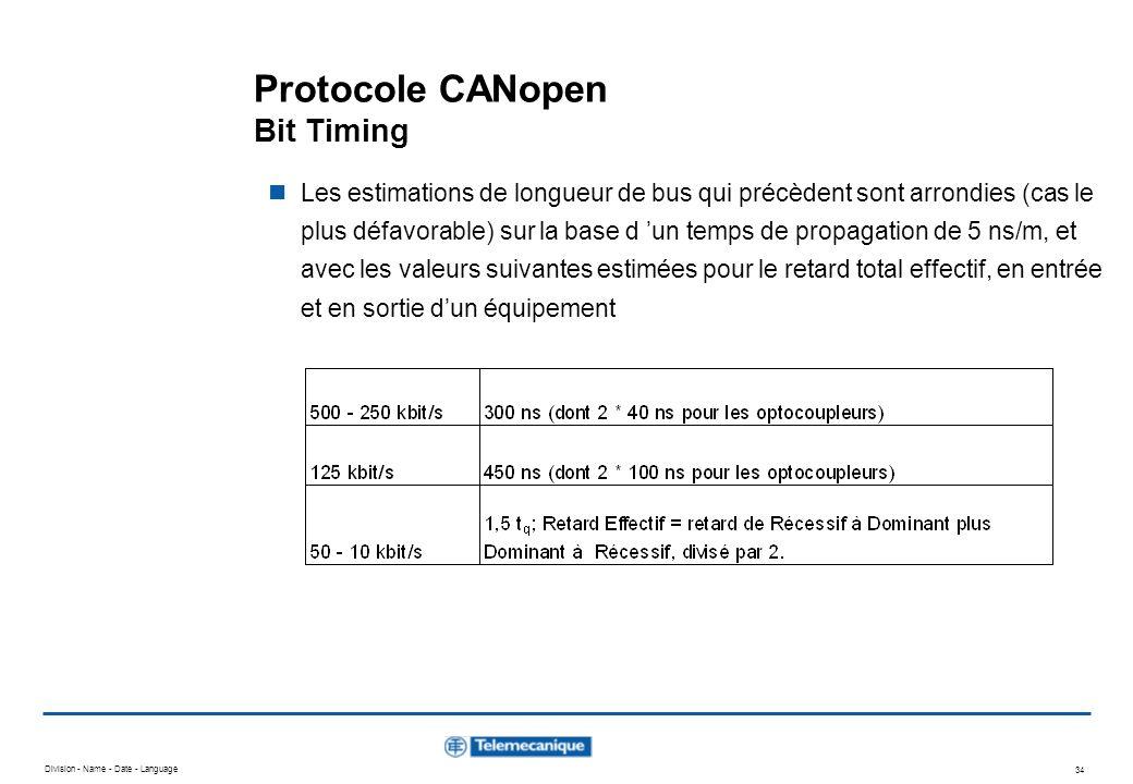 Division - Name - Date - Language 34 Protocole CANopen Bit Timing Les estimations de longueur de bus qui précèdent sont arrondies (cas le plus défavor