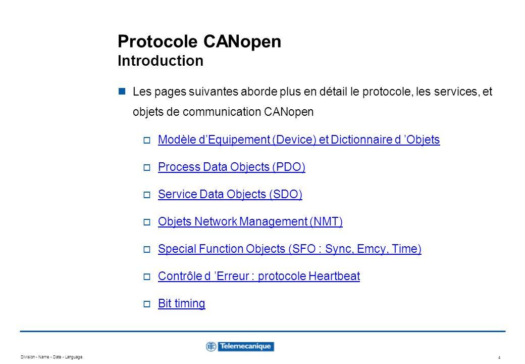 Division - Name - Date - Language 5 Protocole CANopen Modèle de Device Relation entre le modèle OSI, normes CAN et profils CANopen