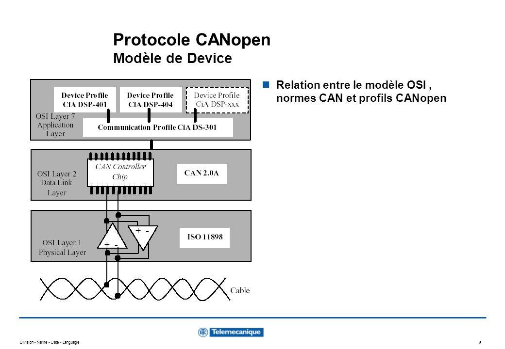 Division - Name - Date - Language 16 Protocole CANopen Process Data Object (PDO) - Emission des PDOs Emission de PDO synchrone : pour initialiser léchantillonnage simultané des valeurs des entrées de lensembles des nœuds, il est nécessaire que prenne place lémission périodique dun message Sync L émission synchrone des PDOs intervient selon le cas selon un mode de transmission cyclique ou acyclique : une émission synchrone cyclique de PDOs signifie que le nœud attend larrivée dun message Sync; après quoi il envoie la valeur quil a mesurée.